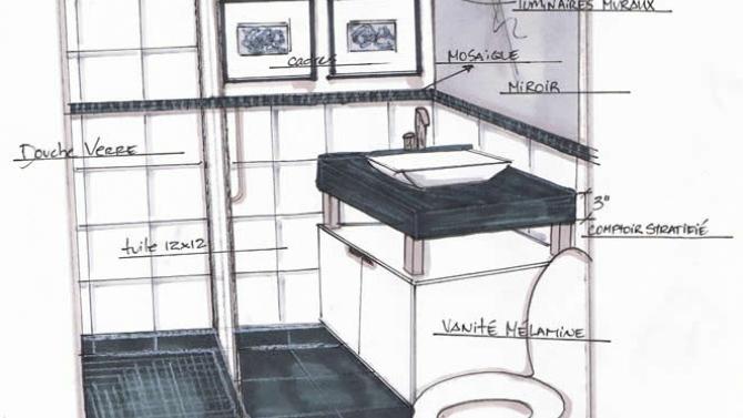 Beautiful Hauteur Standard Vanite Salle De Bain Ideas ...
